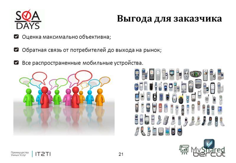 21 Выгода для заказчика Оценка максимально объективна; Обратная связь от потребителей до выхода на рынок; Все распространенные мобильные устройства.