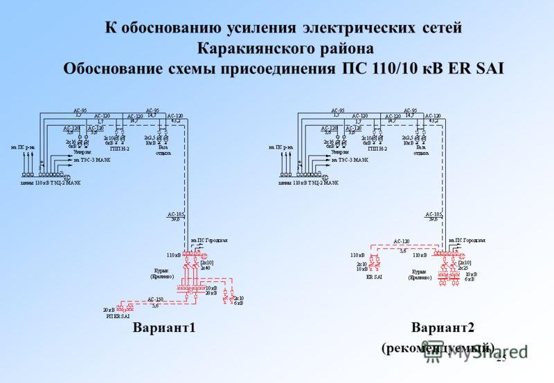 25 К обоснованию усиления электрических сетей Каракиянского района Обоснование схемы присоединения ПС 110/10 кВ ER SAI Вариант1 Вариант2 (рекомендуемый)