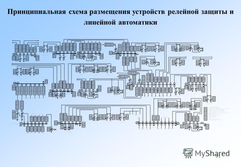 31 Принципиальная схема размещения устройств релейной защиты и линейной автоматики
