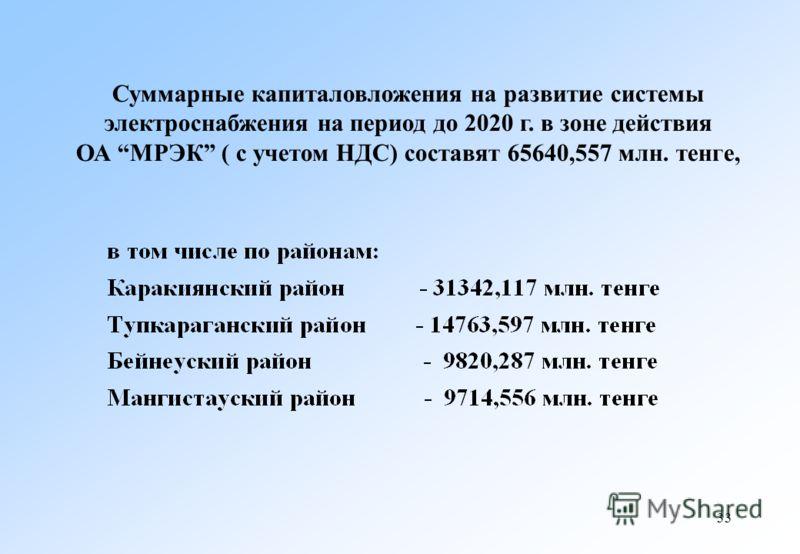 33 Суммарные капиталовложения на развитие системы электроснабжения на период до 2020 г. в зоне действия ОА МРЭК ( с учетом НДС) составят 65640,557 млн. тенге,