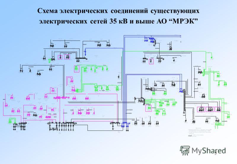 5 Схема электрических соединений существующих электрических сетей 35 кВ и выше АО МРЭК