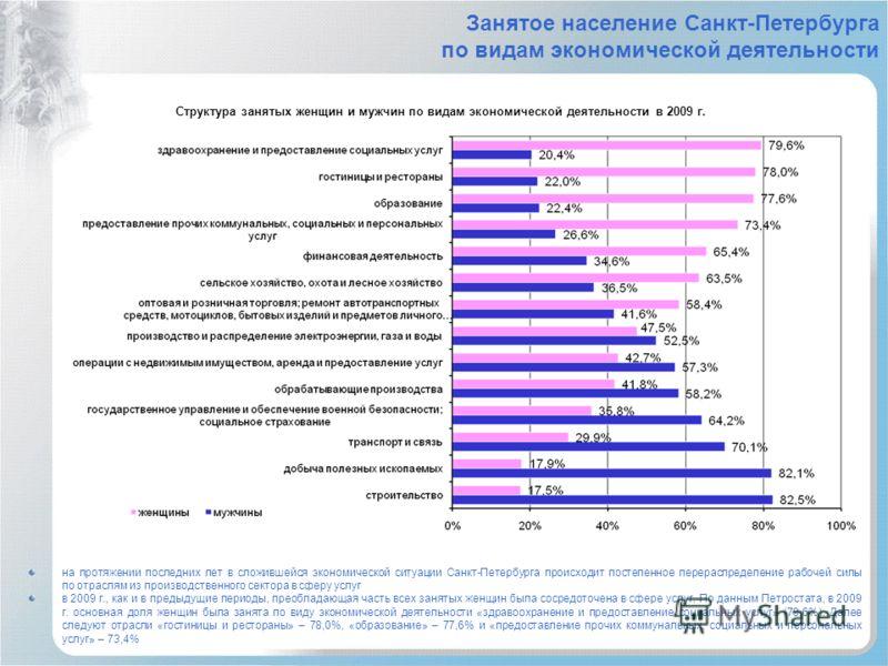 Занятое население Санкт-Петербурга по видам экономической деятельности на протяжении последних лет в сложившейся экономической ситуации Санкт-Петербурга происходит постепенное перераспределение рабочей силы по отраслям из производственного сектора в