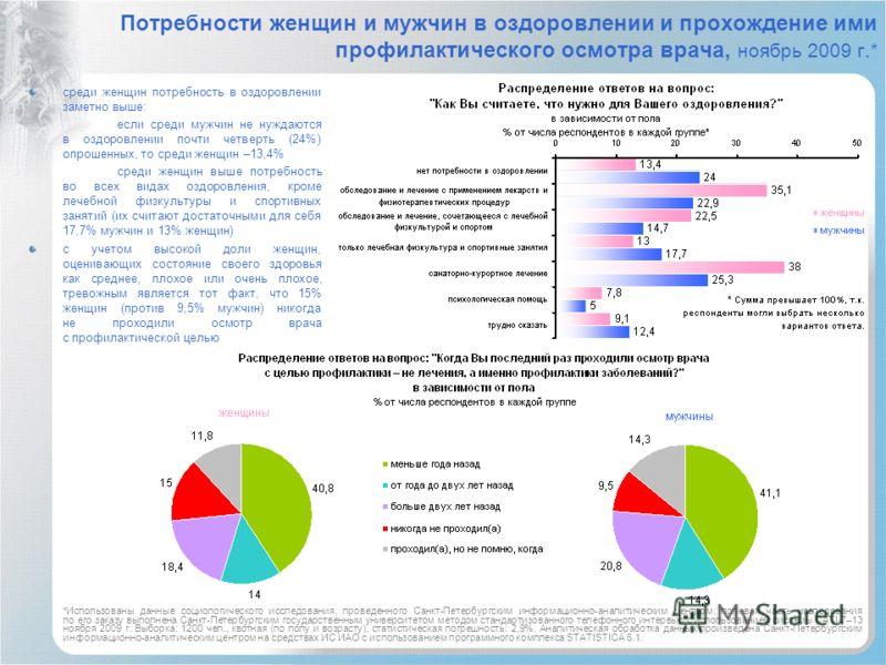 *Использованы данные социологического исследования, проведенного Санкт-Петербургским информационно-аналитическим центром; полевая часть исследования по его заказу выполнена Санкт-Петербургским государственным университетом методом стандартизованного