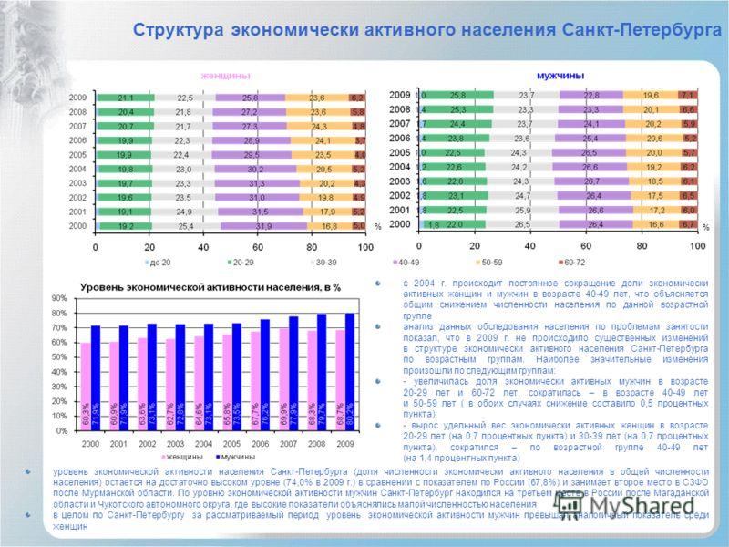 Структура экономически активного населения Санкт-Петербурга с 2004 г. происходит постоянное сокращение доли экономически активных женщин и мужчин в возрасте 40-49 лет, что объясняется общим снижением численности населения по данной возрастной группе