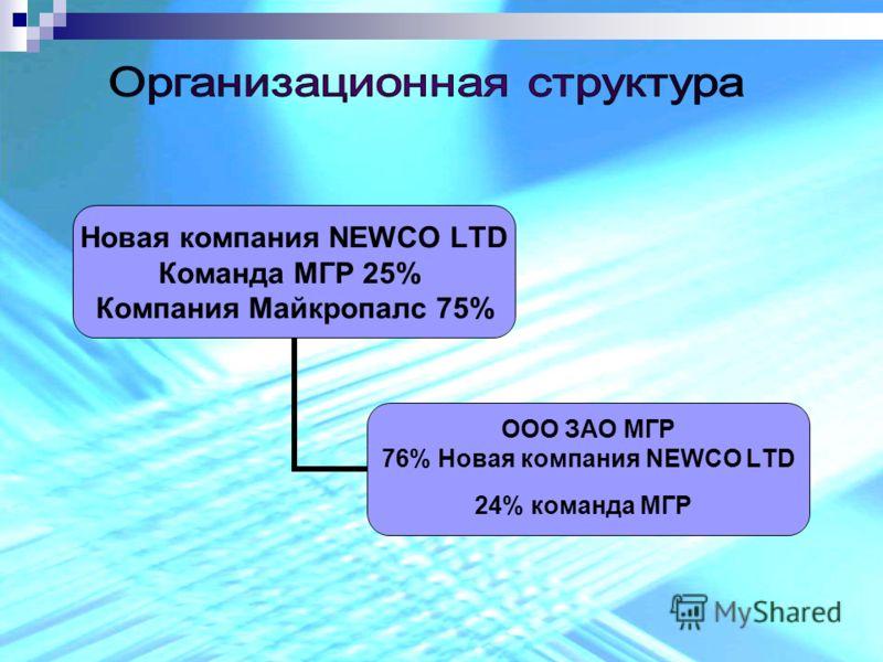Новая компания NEWCO LTD Команда МГР 25% Компания Майкропалс 75% ООО ЗАО МГР 76% Новая компания NEWCO LTD 24% команда МГР