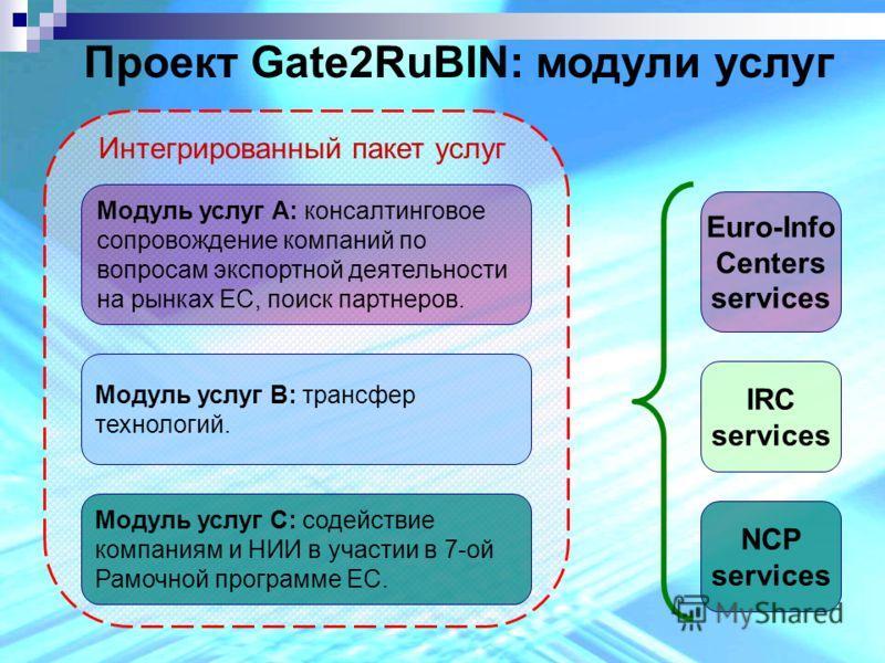 Проект Gate2RuBIN: модули услуг Euro-Info Centers services IRC services NCP services Модуль услуг А: консалтинговое сопровождение компаний по вопросам экспортной деятельности на рынках ЕС, поиск партнеров. Модуль услуг В: трансфер технологий. Модуль