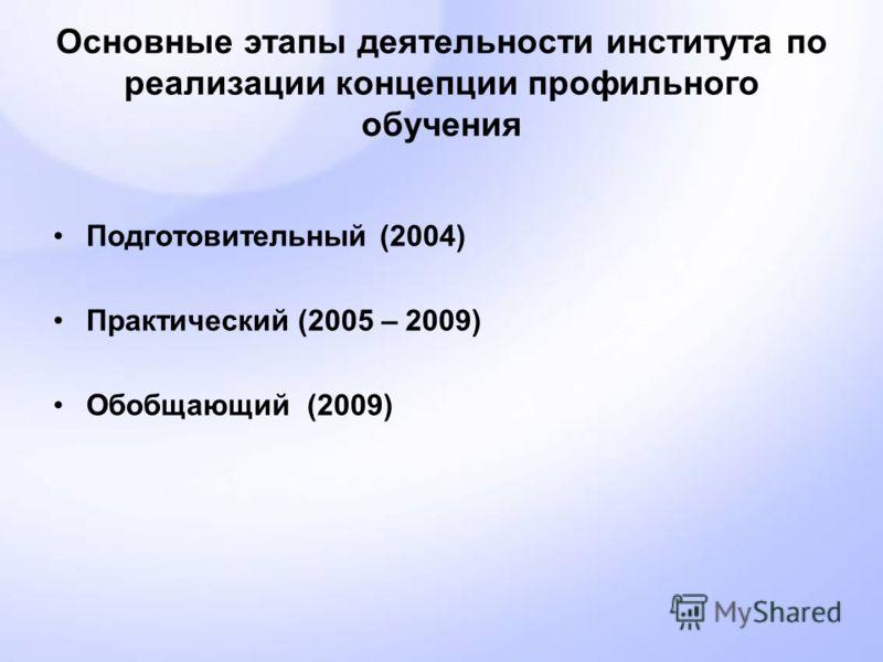 Основные этапы деятельности института по реализации концепции профильного обучения Подготовительный (2004) Практический (2005 – 2009) Обобщающий (2009)