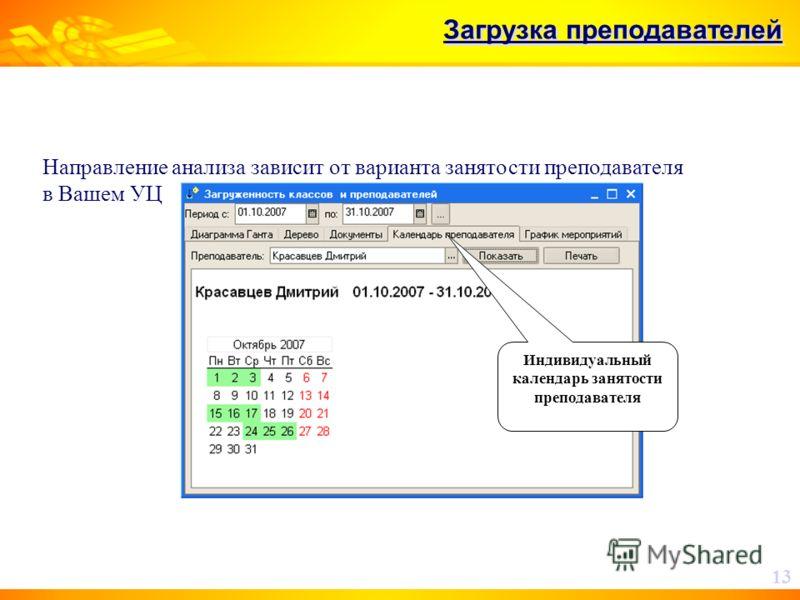 Загрузка преподавателей Индивидуальный календарь занятости преподавателя Направление анализа зависит от варианта занятости преподавателя в Вашем УЦ 13