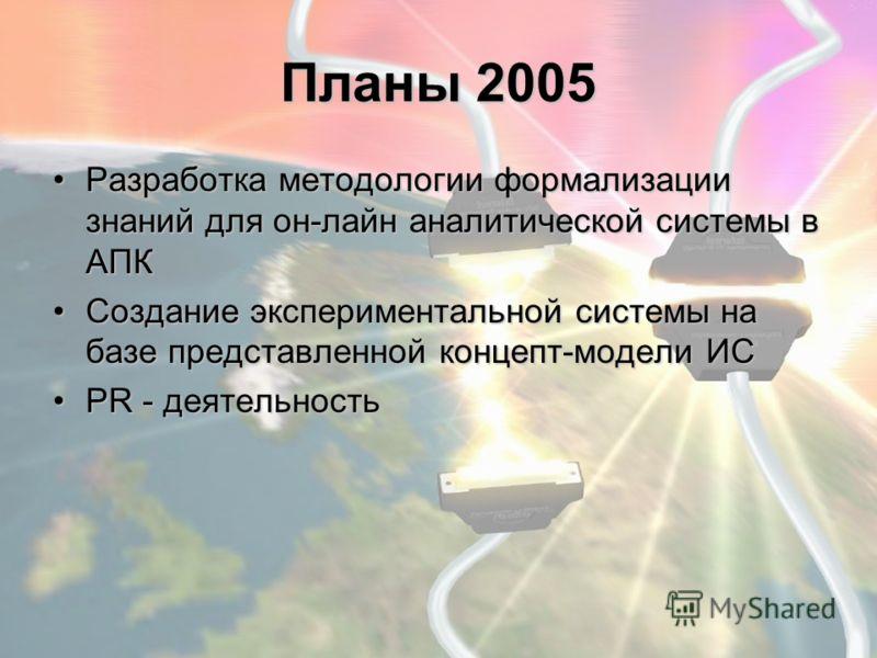 Планы 2005 Разработка методологии формализации знаний для он-лайн аналитической системы в АПКРазработка методологии формализации знаний для он-лайн аналитической системы в АПК Создание экспериментальной системы на базе представленной концепт-модели И