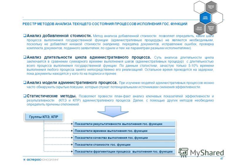 РЕЕСТР МЕТОДОВ АНАЛИЗА ТЕКУЩЕГО СОСТОЯНИЯ ПРОЦЕССОВ ИСПОЛНЕНИЯ ГОС. ФУНКЦИЙ 47. Моделиров ание «как есть» 1 Анализ моделей «как есть» Моделиров ание «как должно быть» Публикация результатов моделирования и оптимизации Анализ добавленной стоимости. Ме