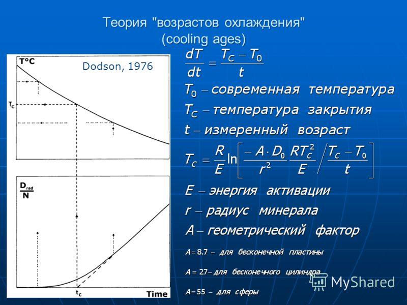 Теория возрастов охлаждения (cooling ages) Dodson, 1976