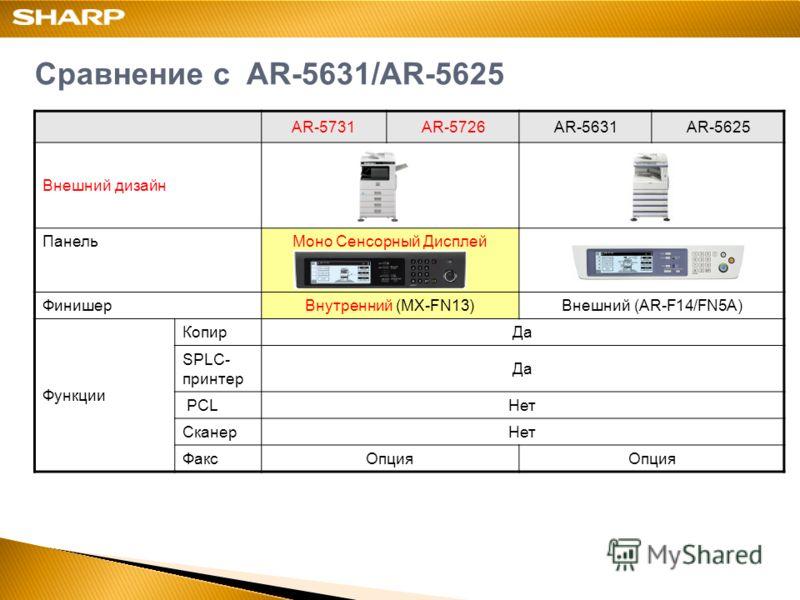 Сравнение с AR-5631/AR-5625 AR-5731AR-5726AR-5631AR-5625 Внешний дизайн Панель Моно Сенсорный Дисплей ФинишерВнутренний (MX-FN13)Внешний (AR-F14/FN5A) Функции КопирДа SPLC- принтер Да PCLНет СканерНет ФаксОпция