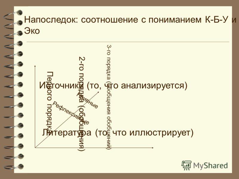 Напоследок: соотношение с пониманием К-Б-У и Эко Источники (то, что анализируется) Литература (то, что иллюстрирует) Первого порядка 2-го порядка (обобщения) 3-го порядка (обобщения обобщений) Рефлексивные Наивные