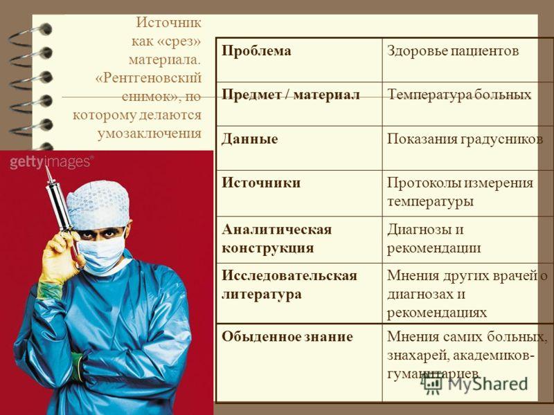Источник как «срез» материала. «Рентгеновский снимок», по которому делаются умозаключения Мнения других врачей о диагнозах и рекомендациях Исследовательская литература Мнения самих больных, знахарей, академиков- гуманитариев Обыденное знание Диагнозы