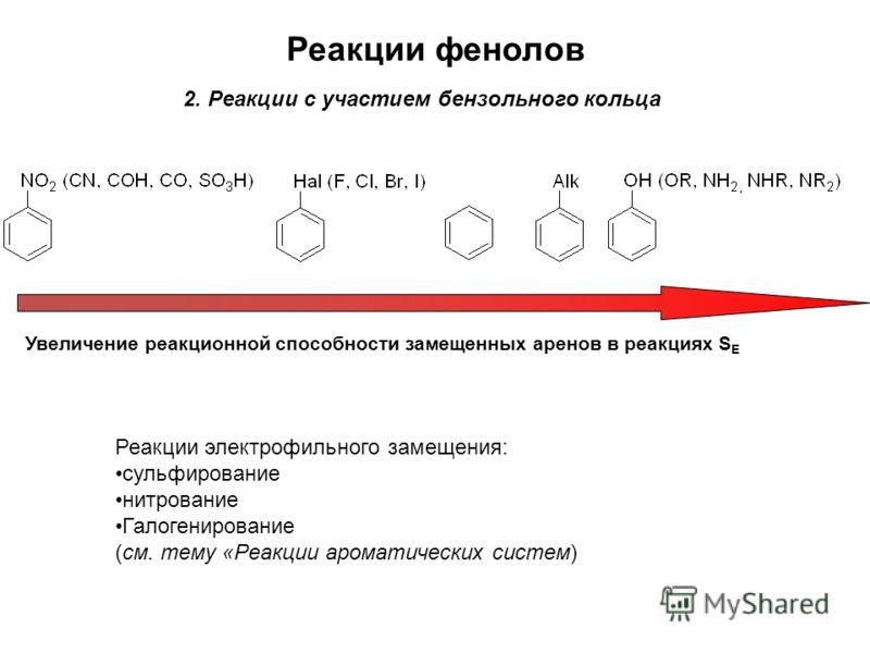 Реакции фенолов 2. Реакции с участием бензольного кольца Увеличение реакционной способности замещенных аренов в реакциях S E Реакции электрофильного замещения: сульфирование нитрование Галогенирование (см. тему «Реакции ароматических систем)
