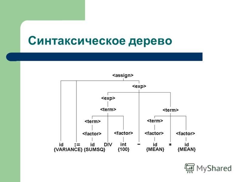 Синтаксическое дерево