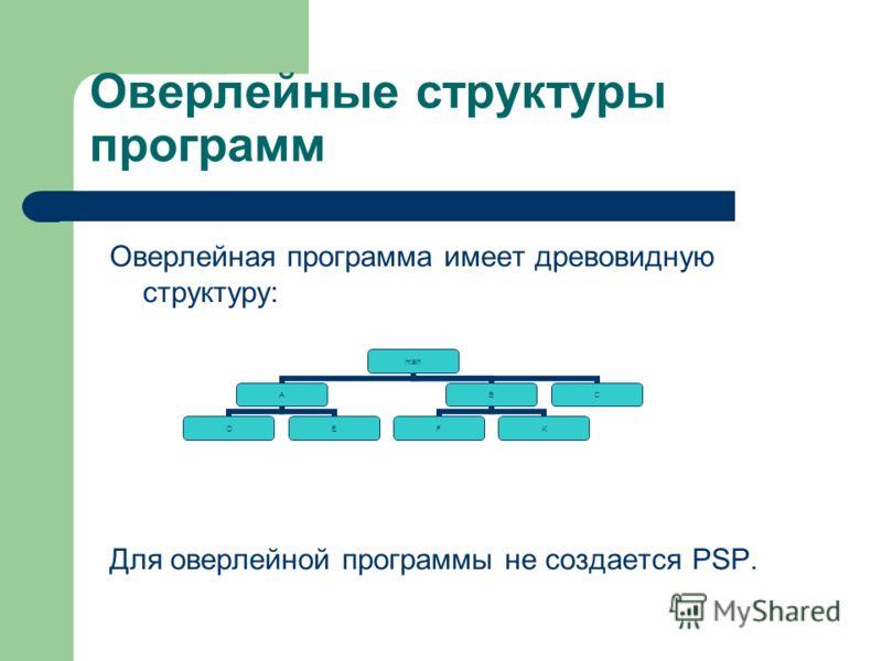Оверлейные структуры программ Оверлейная программа имеет древовидную структуру: Для оверлейной программы не создается PSP. main A DE B FK C