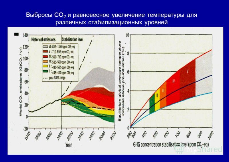 7 Выбросы CO 2 и равновесное увеличение температуры для различных стабилизационных уровней