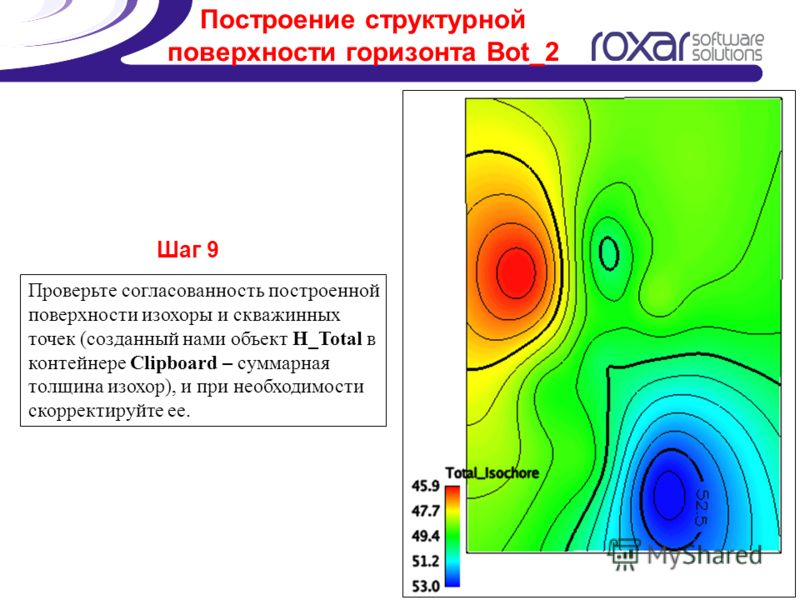 Построение структурной поверхности горизонта Bot_2 Шаг 9 Проверьте согласованность построенной поверхности изохоры и скважинных точек (созданный нами объект H_Total в контейнере Clipboard – суммарная толщина изохор), и при необходимости скорректируйт