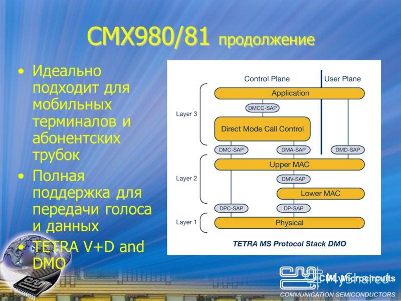 CMX980/81 продолжение Идеально подходит для мобильных терминалов и абонентских трубок Полная поддержка для передачи голоса и данных TETRA V+D and DMO