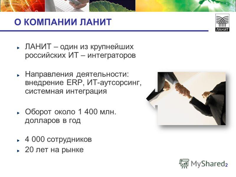 О КОМПАНИИ ЛАНИТ ЛАНИТ – один из крупнейших российских ИТ – интеграторов Направления деятельности: внедрение ERP, ИТ-аутсорсинг, системная интеграция Оборот около 1 400 млн. долларов в год 4 000 сотрудников 20 лет на рынке 2