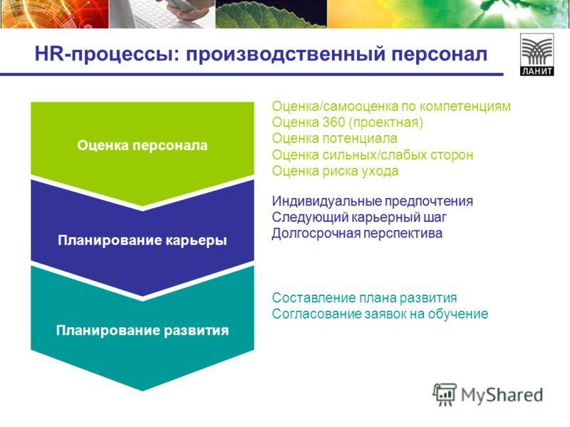 HR-процессы: производственный персонал Индивидуальные предпочтения Следующий карьерный шаг Долгосрочная перспектива Составление плана развития Согласование заявок на обучение Оценка персонала Планирование карьеры Планирование развития Оценка/самооцен