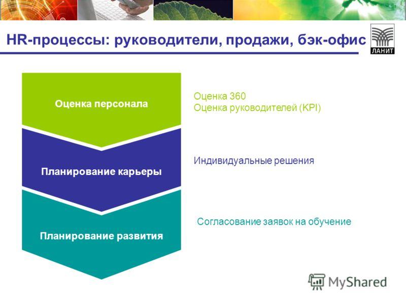 HR-процессы: руководители, продажи, бэк-офис Оценка 360 Оценка руководителей (KPI) Индивидуальные решения Согласование заявок на обучение Оценка персонала Планирование карьеры Планирование развития