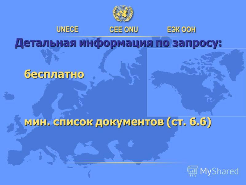 Детальная информация по запросу: бесплатно мин. список документов (ст. 6.6)