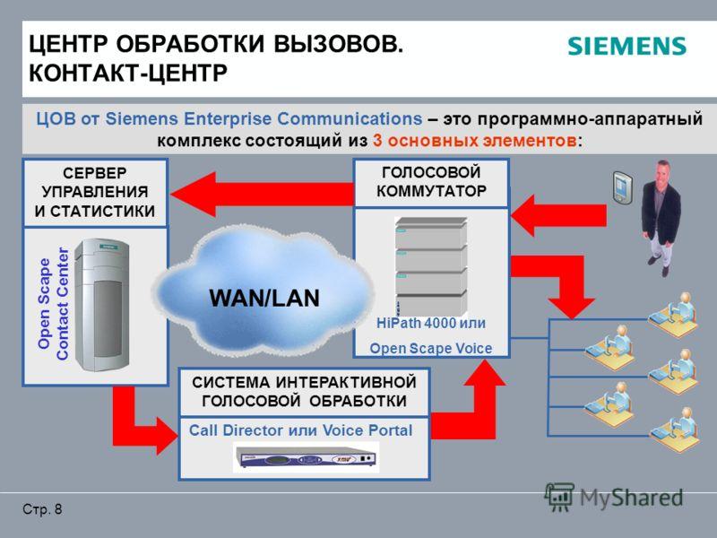 Стр. 8 ЦЕНТР ОБРАБОТКИ ВЫЗОВОВ. КОНТАКТ-ЦЕНТР ЦОВ от Siemens Enterprise Communications – это программно-аппаратный комплекс состоящий из 3 основных элементов: Open Scape Contact Center СЕРВЕР УПРАВЛЕНИЯ И СТАТИСТИКИ СИСТЕМА ИНТЕРАКТИВНОЙ ГОЛОСОВОЙ ОБ
