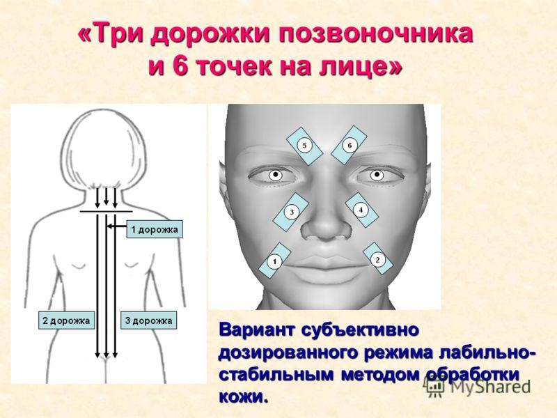 «Три дорожки позвоночника и 6 точек на лице» Вариант субъективно дозированного режима лабильно- стабильным методом обработки кожи.