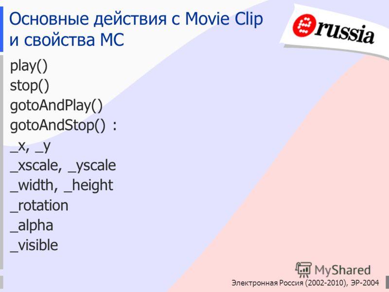Электронная Россия (2002-2010), ЭР-2004 Основные действия с Movie Clip и свойства МС play() stop() gotoAndPlay() gotoAndStop() : _x, _y _xscale, _yscale _width, _height _rotation _alpha _visible