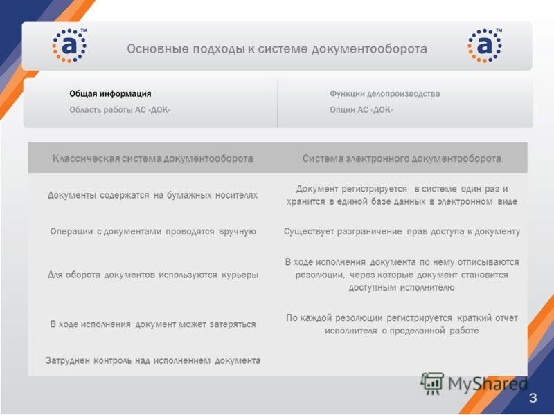 Основные подходы к системе документооборота Классическая система документооборотаСистема электронного документооборота Документы содержатся на бумажных носителях Документ регистрируется в системе один раз и хранится в единой базе данных в электронном