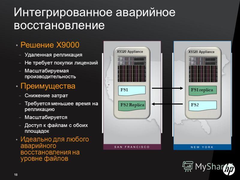 X9320 Appliance FS1FS1 replica FS2 ReplicaFS2 Решение Х9000 Удаленная репликация Не требует покупки лицензий Масштабируемая производительность Преимущества Снижение затрат Требуется меньшее время на репликацию Масштабируется Доступ к файлам с обоих п