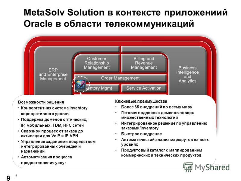9 9 MetaSolv Solution в контексте приложениий Oracle в области телекоммуникаций Возможности решения Конвергентная система Inventory корпоративного уровня Поддержка доменов оптических, IP, мобильных, TDM, HFC сетей Сквозной процесс от заказа до актива