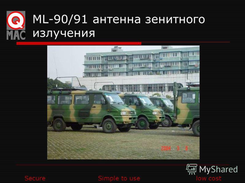 SecureSimple to uselow cost ML-90/91 антенна зенитного излучения