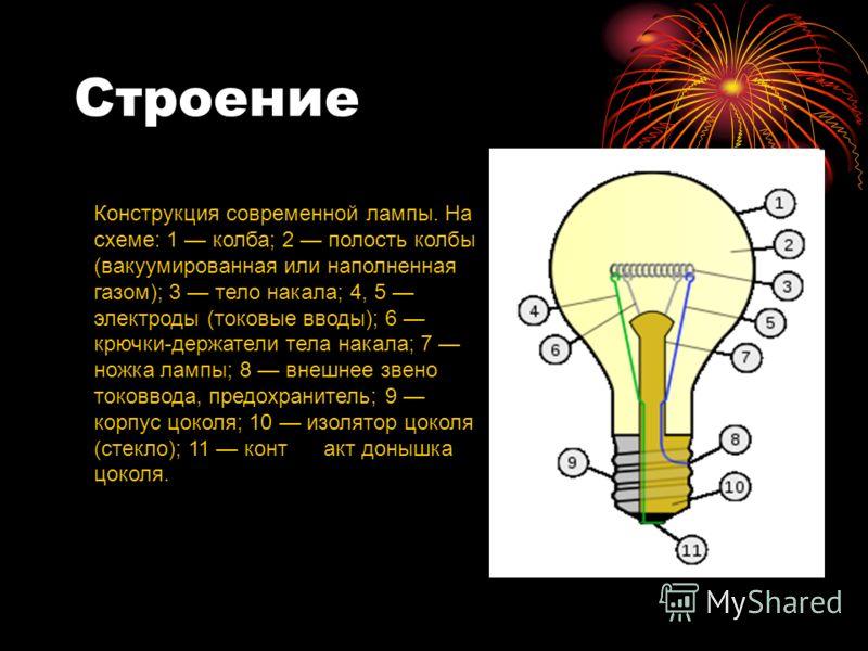 Строение Конструкция современной лампы. На схеме: 1 колба; 2 полость колбы (вакуумированная или наполненная газом); 3 тело накала; 4, 5 электроды (токовые вводы); 6 крючки-держатели тела накала; 7 ножка лампы; 8 внешнее звено токоввода, предохранител