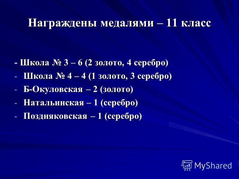 Награждены медалями – 11 класс - Школа 3 – 6 (2 золото, 4 серебро) - Школа 4 – 4 (1 золото, 3 серебро) - Б-Окуловская – 2 (золото) - Натальинская – 1 (серебро) - Поздняковская – 1 (серебро)