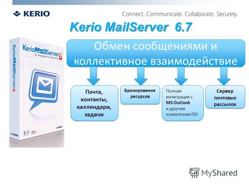 Kerio MailServer 6.7 Почта, контакты, каллендари, задачи Почта, контакты, каллендари, задачи Бронирование ресурсов Полная интеграция с MS Outlook и другим клиентским ПО Полная интеграция с MS Outlook и другим клиентским ПО Сервер почтовых рассылок