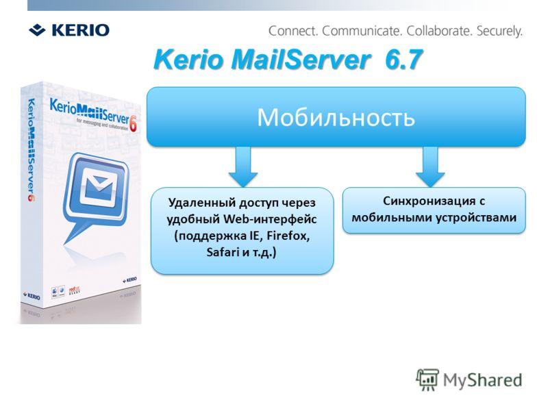 Мобильность Kerio MailServer 6.7 Удаленный доступ через удобный Web-интерфейс (поддержка IE, Firefox, Safari и т.д.) Синхронизация с мобильными устройствами