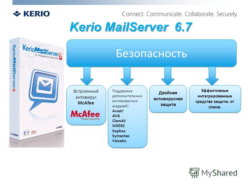 Безопасность Kerio MailServer 6.7 Эффективные интегрированные средства защиты от спама. Встроенный антивирус McAfee Поддержка дополнительных антивирусных модулей: Avast! AVG ClamAV NOD32 Sophos Symantec Visnetic Поддержка дополнительных антивирусных