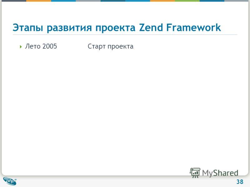 38 Этапы развития проекта Zend Framework Лето 2005Старт проекта