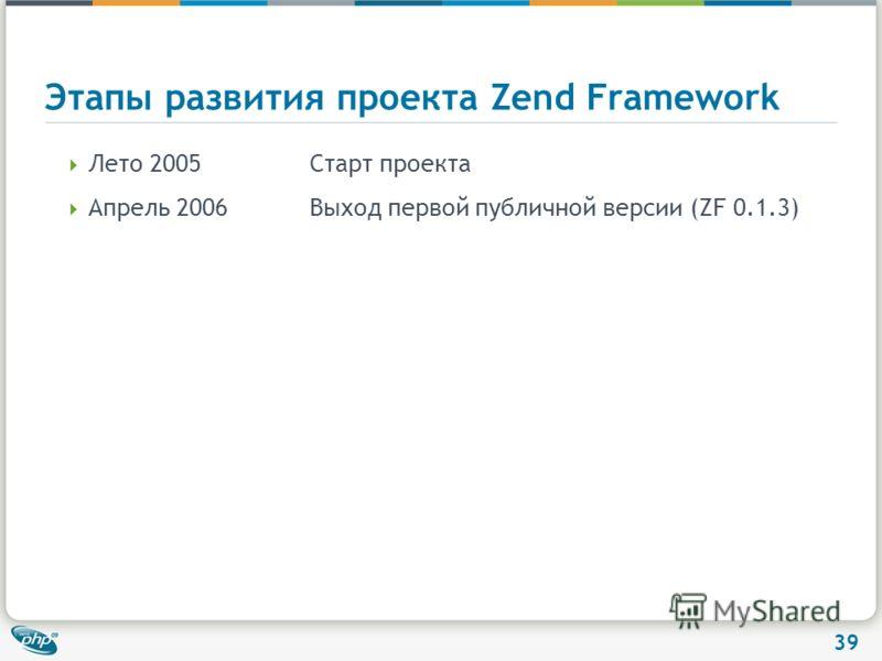 39 Этапы развития проекта Zend Framework Лето 2005Старт проекта Апрель 2006Выход первой публичной версии (ZF 0.1.3)