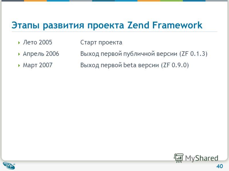 40 Этапы развития проекта Zend Framework Лето 2005Старт проекта Апрель 2006Выход первой публичной версии (ZF 0.1.3) Март 2007Выход первой beta версии (ZF 0.9.0)