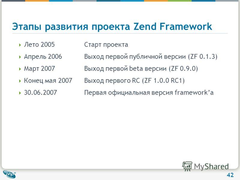 42 Этапы развития проекта Zend Framework Лето 2005Старт проекта Апрель 2006Выход первой публичной версии (ZF 0.1.3) Март 2007Выход первой beta версии (ZF 0.9.0) Конец мая 2007Выход первого RC (ZF 1.0.0 RC1) 30.06.2007Первая официальная версия framewo