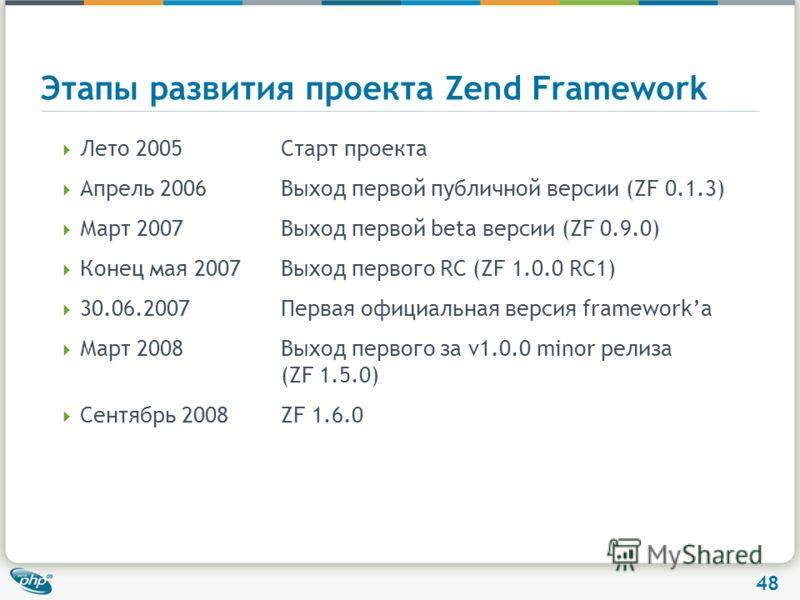 48 Этапы развития проекта Zend Framework Лето 2005Старт проекта Апрель 2006Выход первой публичной версии (ZF 0.1.3) Март 2007Выход первой beta версии (ZF 0.9.0) Конец мая 2007Выход первого RC (ZF 1.0.0 RC1) 30.06.2007Первая официальная версия framewo