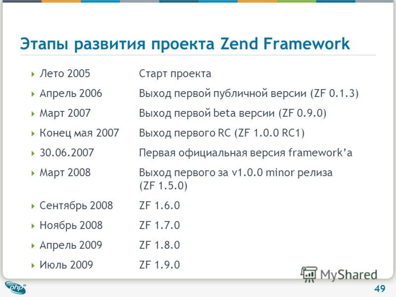 49 Этапы развития проекта Zend Framework Лето 2005Старт проекта Апрель 2006Выход первой публичной версии (ZF 0.1.3) Март 2007Выход первой beta версии (ZF 0.9.0) Конец мая 2007Выход первого RC (ZF 1.0.0 RC1) 30.06.2007Первая официальная версия framewo