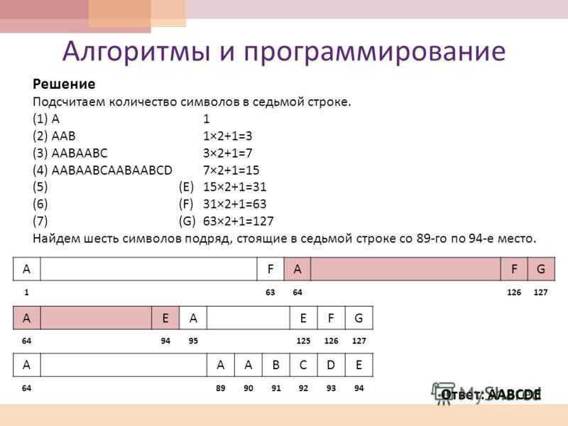 Алгоритмы и программирование Решение Подсчитаем количество символов в седьмой строке. (1) A1 (2) AAB1×2+1=3 (3) AABAABC3×2+1=7 (4) AABAABCAABAABCD7×2+1=15 (5) (E)15×2+1=31 (6) (F)31×2+1=63 (7) (G)63×2+1=127 Найдем шесть символов подряд, стоящие в сед