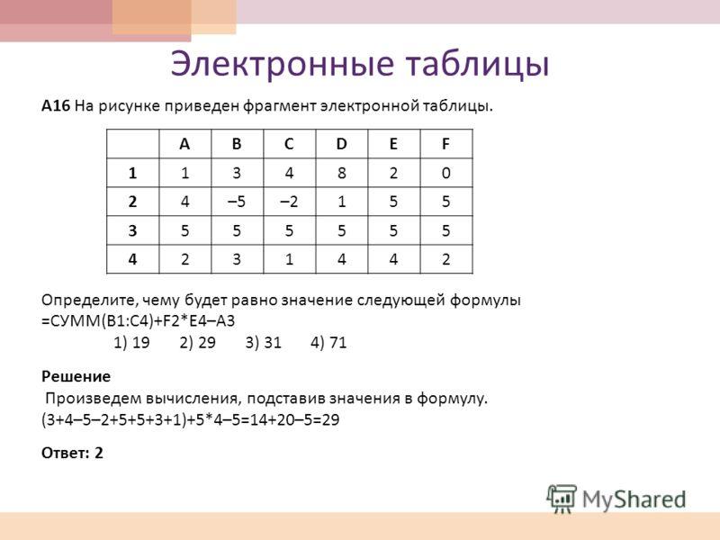Электронные таблицы А 16 На рисунке приведен фрагмент электронной таблицы. Определите, чему будет равно значение следующей формулы = СУММ ( B1:С 4)+ F2*E4–A3 1) 19 2) 29 3) 31 4) 71 Решение Произведем вычисления, подставив значения в формулу. (3+4–5–