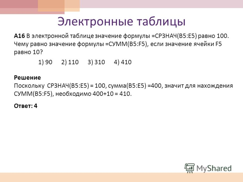 Электронные таблицы А 16 В электронной таблице значение формулы = СРЗНАЧ (B5:E5) равно 100. Чему равно значение формулы = СУММ (B5:F5), если значение ячейки F5 равно 10? 1) 90 2) 110 3) 310 4) 410 Решение Поскольку СРЗНАЧ (B5:E5) = 100, сумма (B5:E5)