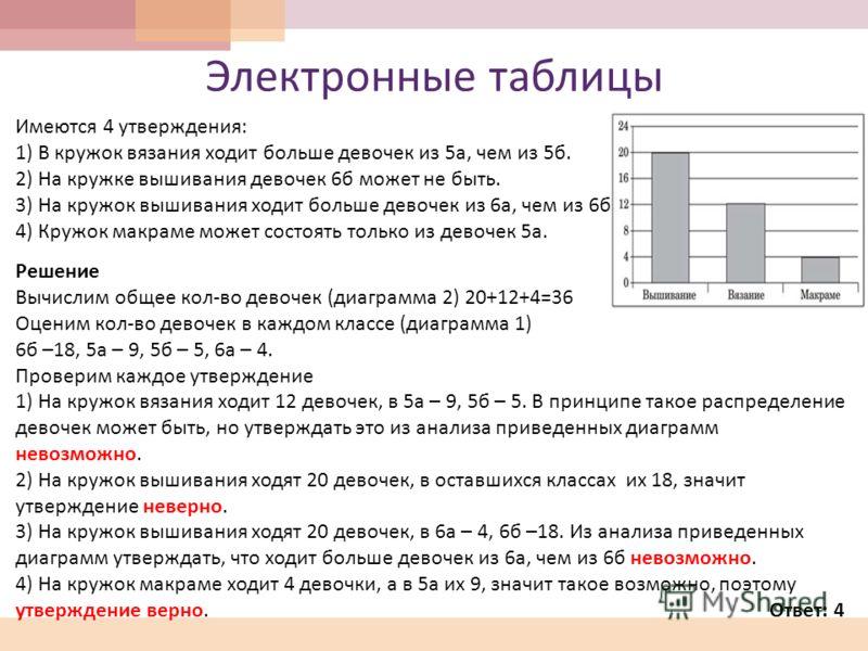 Электронные таблицы Имеются 4 утверждения : 1) В кружок вязания ходит больше девочек из 5 а, чем из 5 б. 2) На кружке вышивания девочек 6 б может не быть. 3) На кружок вышивания ходит больше девочек из 6 а, чем из 6 б. 4) Кружок макраме может состоят